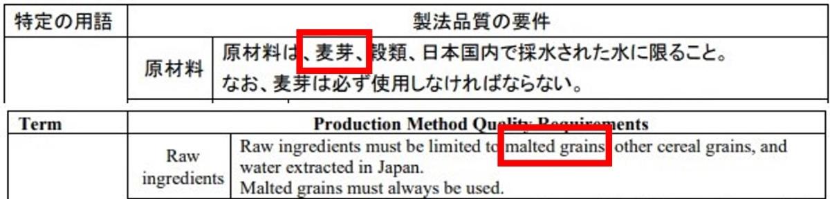 日威標示新規範